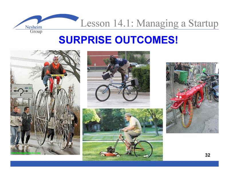 Test2JPG  14.1-U-Managing a Startup-Part 1 of 2-page-0