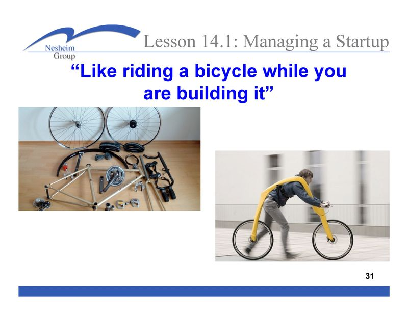 Test  JPG 14.1-U-Managing a Startup-Part 1 of 2-page-0